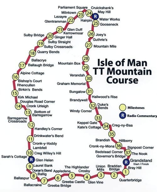 The Isle of Man TT course